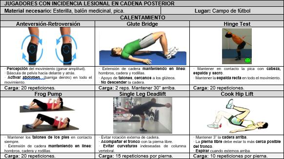tabla ejercicios